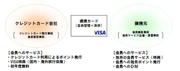 image_card